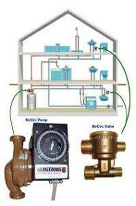 hot-water-recirculation-pump