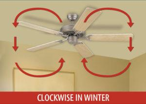 Ceiling Fan Direction for Winter | Bonney
