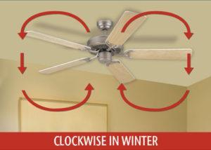 Ceiling Fan Direction for Winter | Bonney